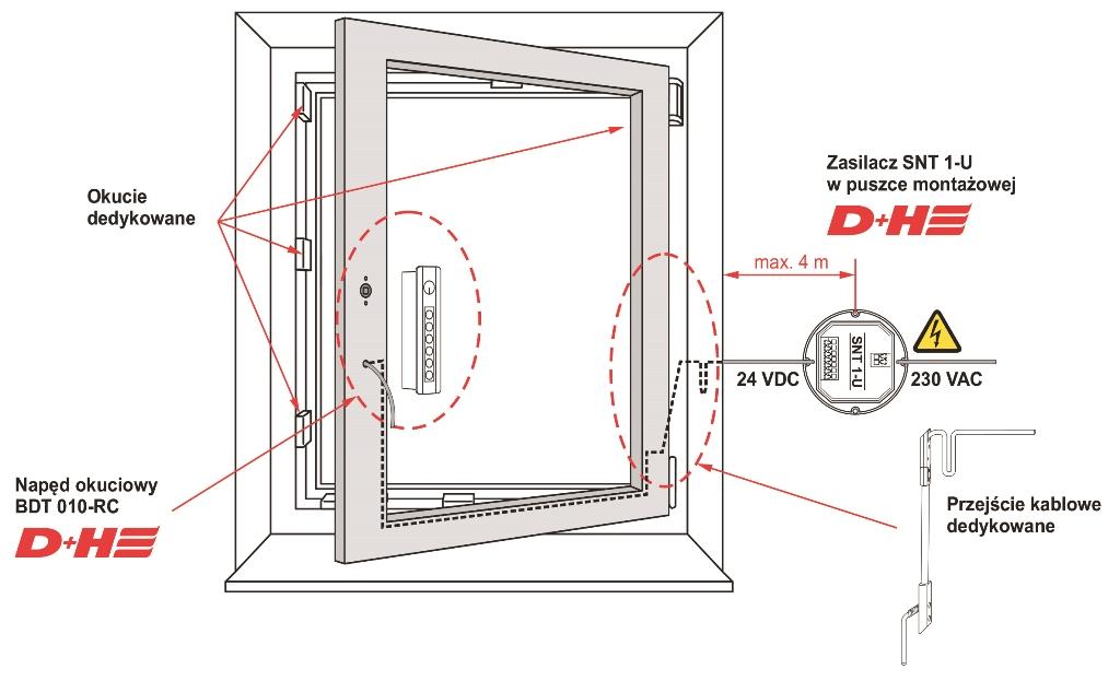 Schemat okna zmikrowentylacją sterowanego napędem BDT