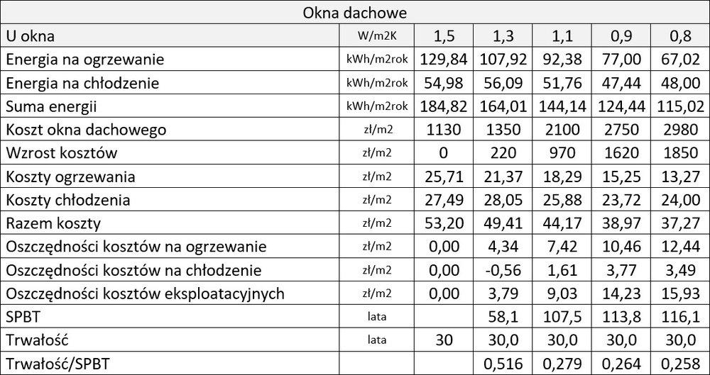 https://www.oknonet.pl/img/newsy/daes/_big/2017-03-09_121835.jpg?1489066681456