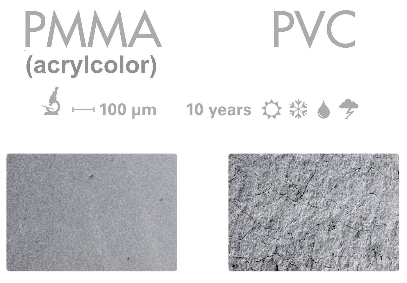 Test starzeniowy profilu PVC i profilu w technologii acrylcolor