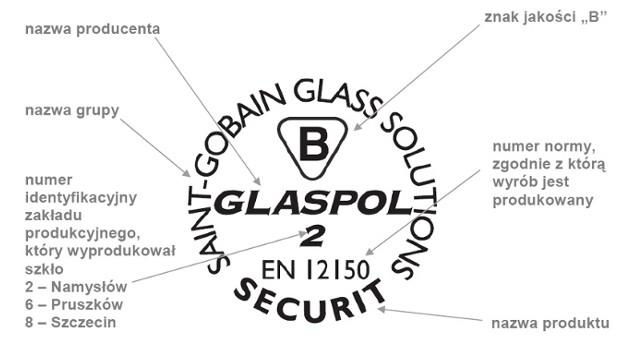 Nowe Oznakowanie Szyb Hartowanych Glaspol Oknonet Pl