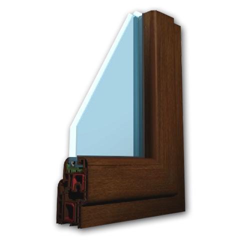 Okno profil